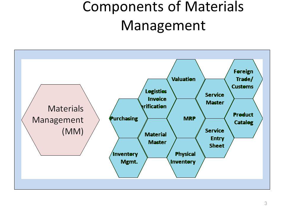 3 Components of Materials Management