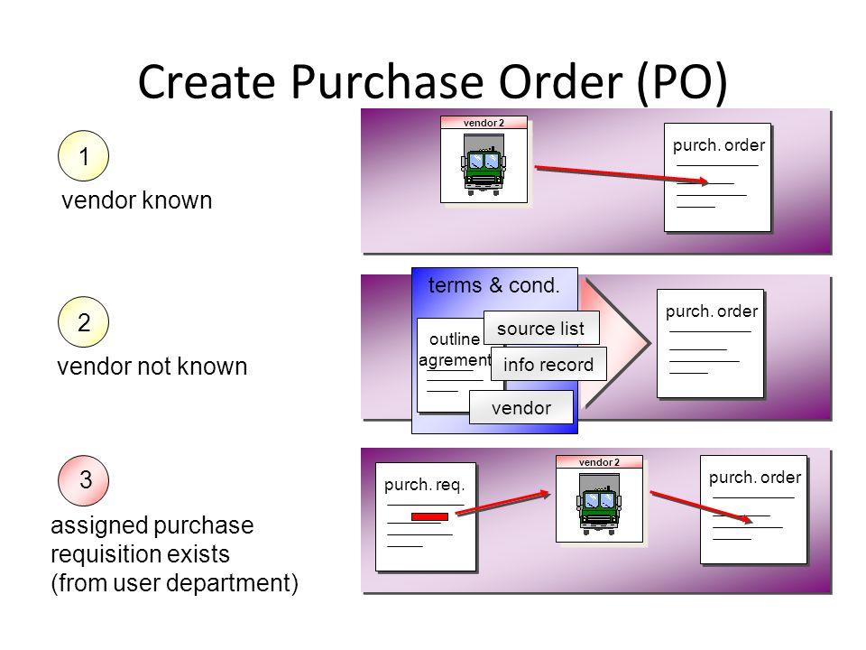 Create Purchase Order (PO) 1 vendor known purch. order vendor 2 2 vendor not known terms & cond. outline agrement source list vendor info record 3 ass