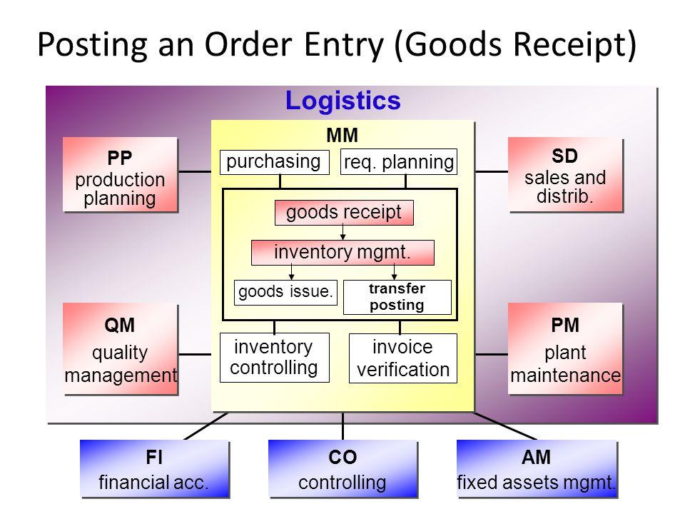 Posting an Order Entry (Goods Receipt) MM Logistics purchasing req.