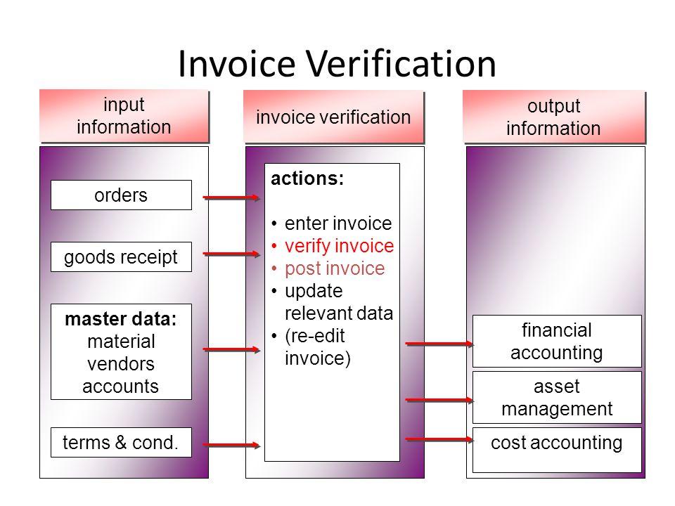 Invoice Verification input information input information invoice verification output information output information orders actions: enter invoice veri
