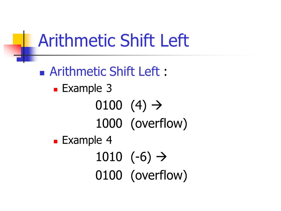 Arithmetic Shift Left Arithmetic Shift Left : Example 3 0100 (4)  1000 (overflow) Example 4 1010 (-6)  0100 (overflow)