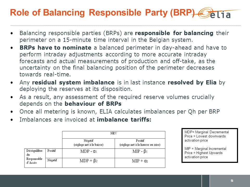 Mitigation 1: support balancing by BRPs 56 Residual balancing needs, to be solved in real-time by TSO, should be minimised.