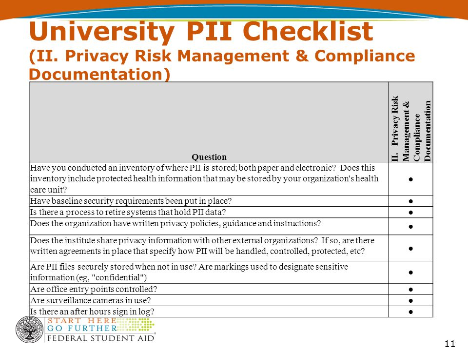 University PII Checklist (II. Privacy Risk Management & Compliance Documentation) 11 Question II.