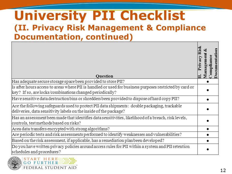 University PII Checklist (II.