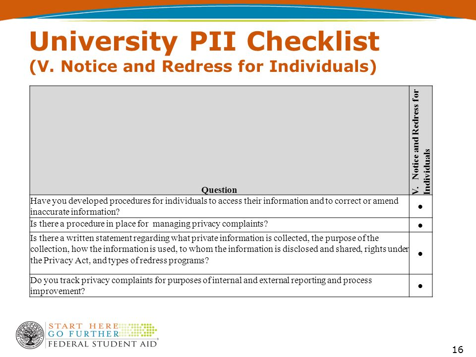 University PII Checklist (V. Notice and Redress for Individuals) 16 Question V.
