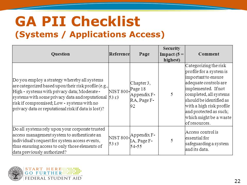 GA PII Checklist (Systems / Applications Access) 22 QuestionReferencePage Security Impact (5 = highest) Comment Do you employ a strategy whereby all systems are categorized based upon their risk profile (e.g., High - systems with privacy data; Moderate - systems with some privacy data and reputational risk if compromised; Low - systems with no privacy data or reputational risk if data is lost).
