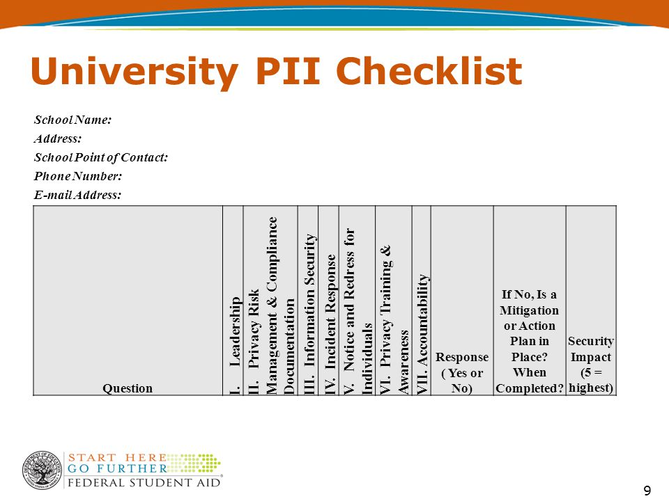 University PII Checklist 9 School Name: Address: School Point of Contact: Phone Number: E-mail Address: Question I.