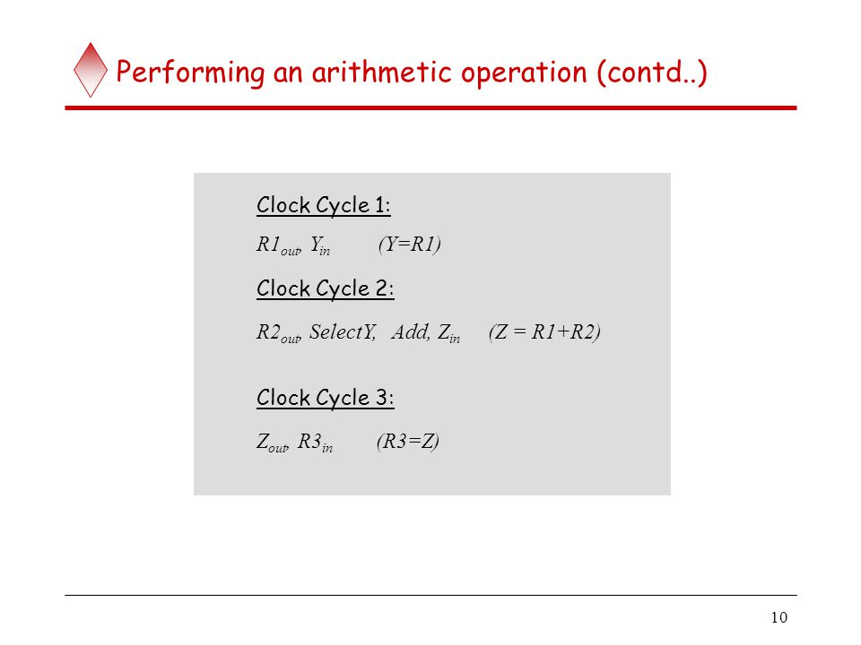 10 Performing an arithmetic operation (contd..) Clock Cycle 1: R1 out, Y in (Y=R1) Clock Cycle 2: R2 out, SelectY, Add, Z in (Z = R1+R2) Clock Cycle 3