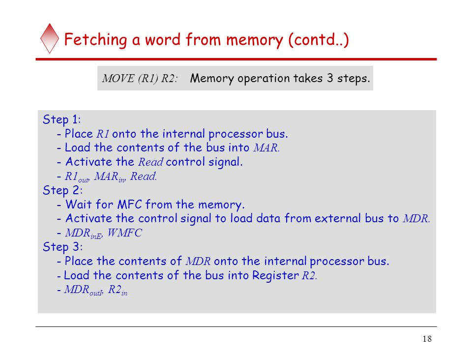 18 Fetching a word from memory (contd..) MOVE (R1) R2: Memory operation takes 3 steps. Step 1: - Place R1 onto the internal processor bus. - Load the