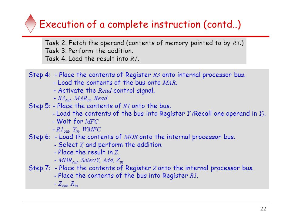 22 Execution of a complete instruction (contd..) Task 2. Fetch the operand (contents of memory pointed to by R3.) Task 3. Perform the addition. Task 4
