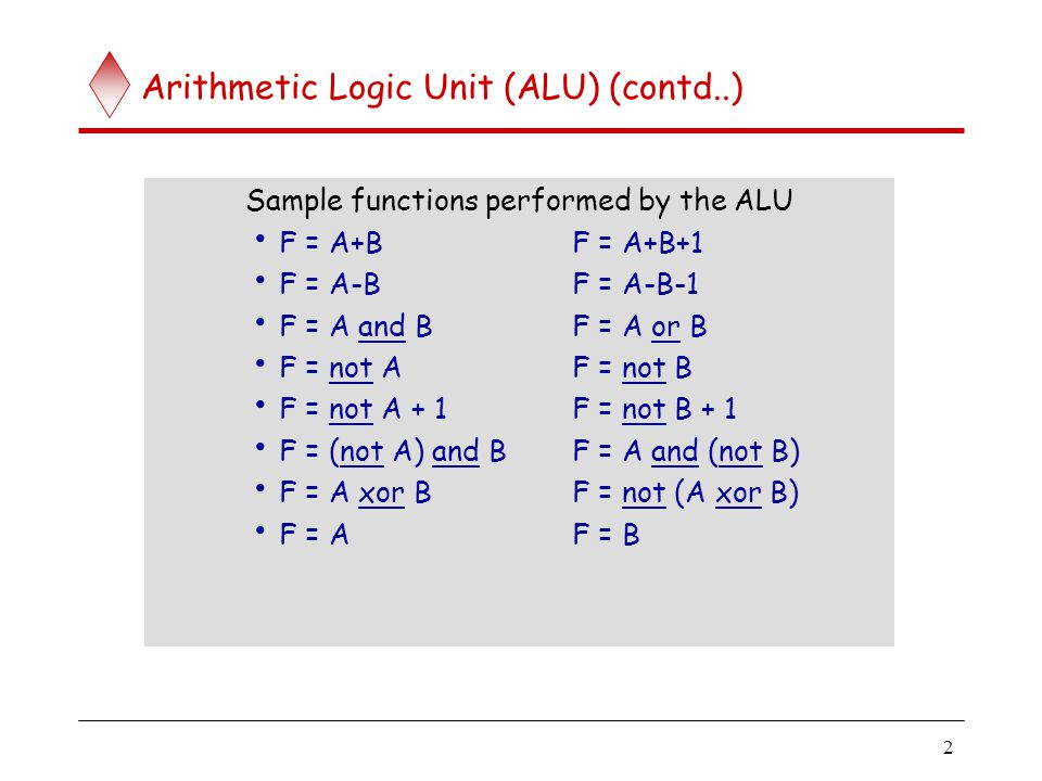 2 Arithmetic Logic Unit (ALU) (contd..) Sample functions performed by the ALU F = A+BF = A+B+1 F = A-BF = A-B-1 F = A and BF = A or B F = not AF = not