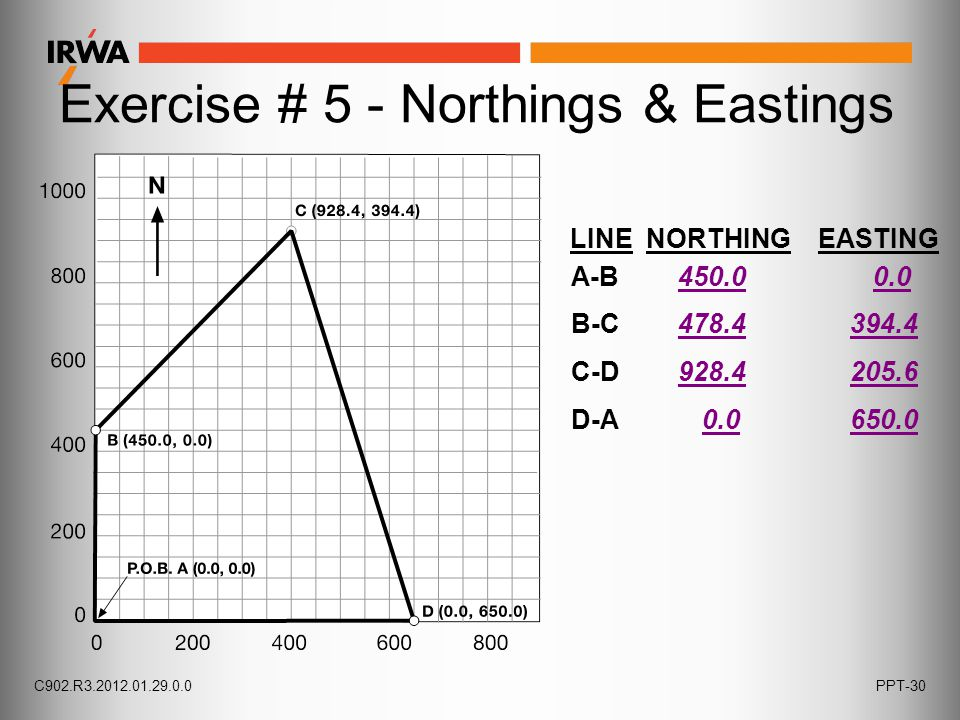Exercise # 5 - Northings & Eastings LINE NORTHING EASTING A-B B-C C-D D-A 450.00.0 478.4394.4 928.4205.6 0.0650.0 C902.R3.2012.01.29.0.0PPT-30