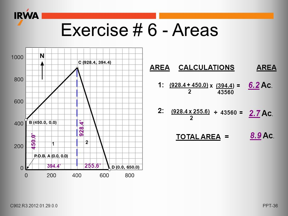 Exercise # 6 - Areas AREACALCULATIONS AREA 1: 2: TOTAL AREA = (928.4 + 450.0) 2 (928.4 x 255.6) 2 6.2 Ac. 2.7 Ac. 8.9 Ac. x (394.4) = 43560 ÷ 43560 =