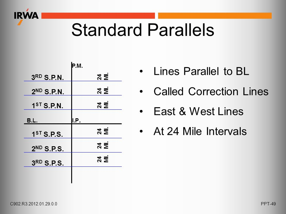 Standard Parallels Lines Parallel to BL Called Correction Lines East & West Lines At 24 Mile Intervals B.L.