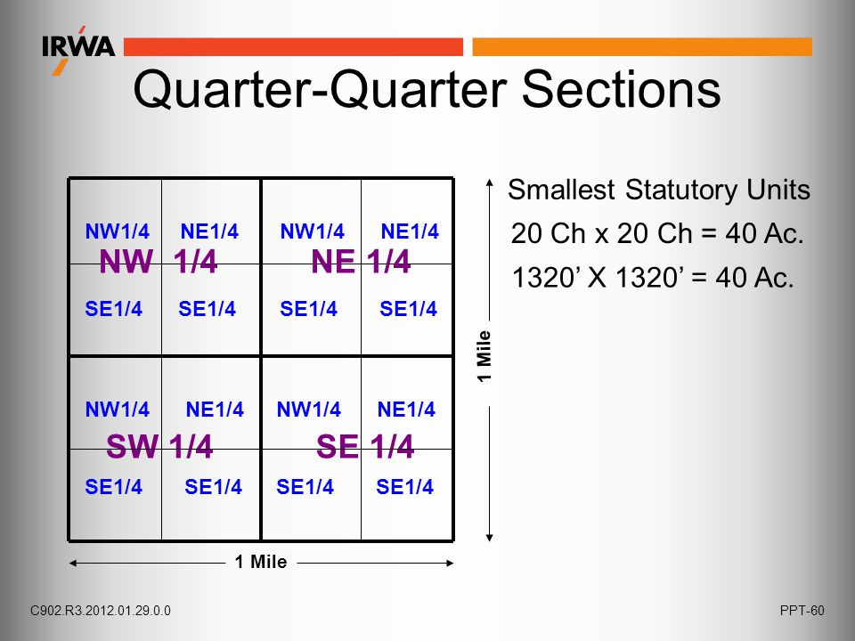 NW1/4 NE1/4 SE1/4 1320' X 1320' = 40 Ac. SW 1/4 SE 1/4 NW 1/4 NE 1/4 SE1/4 NW1/4 NE1/4 SE1/4 NW1/4 NE1/4 SE1/4 1 Mile Smallest Statutory Units 20 Ch x