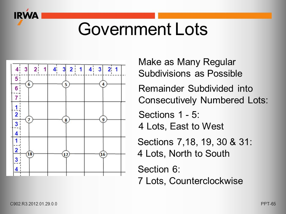 Government Lots Remainder Subdivided into Consecutively Numbered Lots: Sections 7,18, 19, 30 & 31: 4 Lots, North to South Sections 1 - 5: 4 Lots, East to West Section 6: 7 Lots, Counterclockwise 12341234 1 2 3 4 1 2 3 1 4 234 7 6 5 Make as Many Regular Subdivisions as Possible C902.R3.2012.01.29.0.0PPT-65