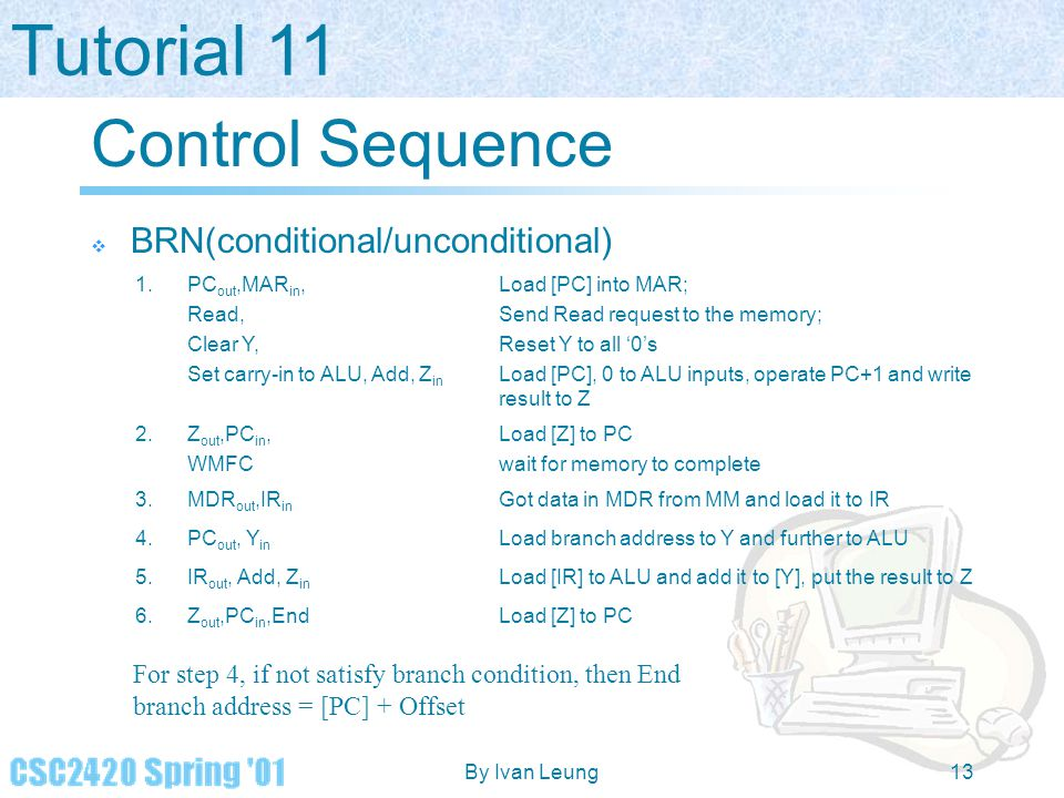 Tutorial 11 By Ivan Leung13 Control Sequence  BRN(conditional/unconditional) 1.PC out,MAR in, Read, Clear Y, Set carry-in to ALU, Add, Z in Load [PC]
