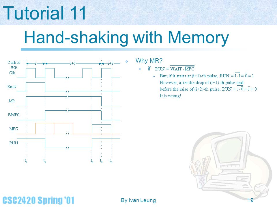 Tutorial 11 By Ivan Leung19 Hand-shaking with Memory  Why MR?  if  But, if it starts at (i+1)-th pulse, However, after the drop of (i+1)-th pulse a