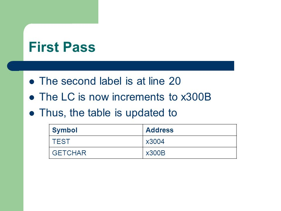 First Pass The second label is at line 20 The LC is now increments to x300B Thus, the table is updated to SymbolAddress TESTx3004 GETCHARx300B