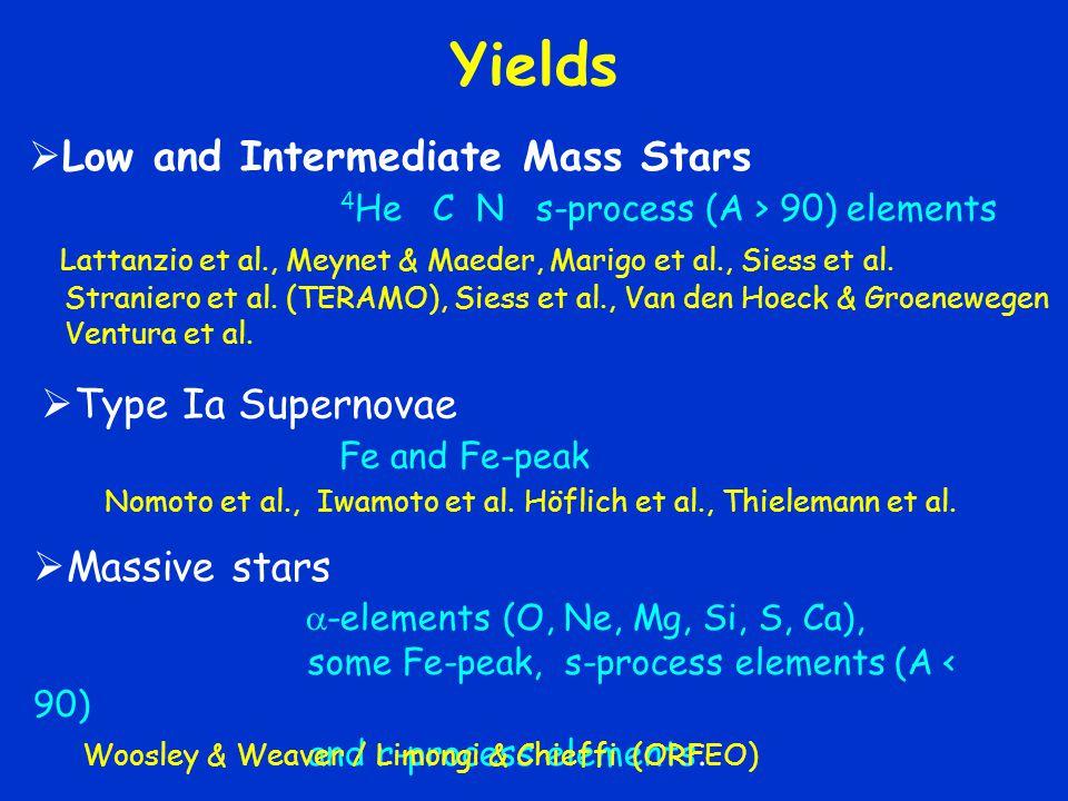 Yields  Low and Intermediate Mass Stars 4 He C N s-process (A > 90) elements Lattanzio et al., Meynet & Maeder, Marigo et al., Siess et al.