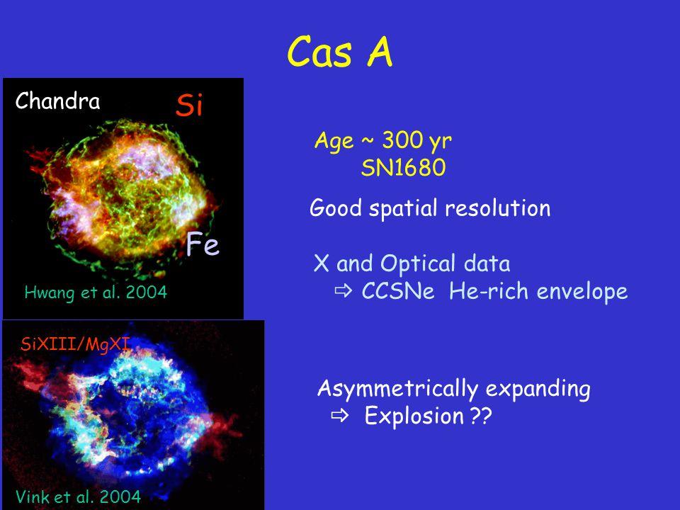 Cas A Asymmetrically expanding  Explosion ?.