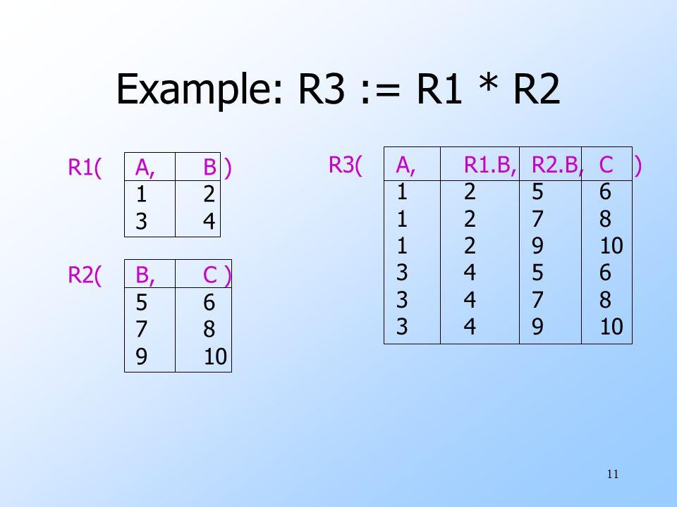 11 Example: R3 := R1 * R2 R1(A,B ) 12 34 R2(B,C ) 56 78 910 R3(A,R1.B,R2.B,C ) 1256 1278 12910 3456 3478 34910
