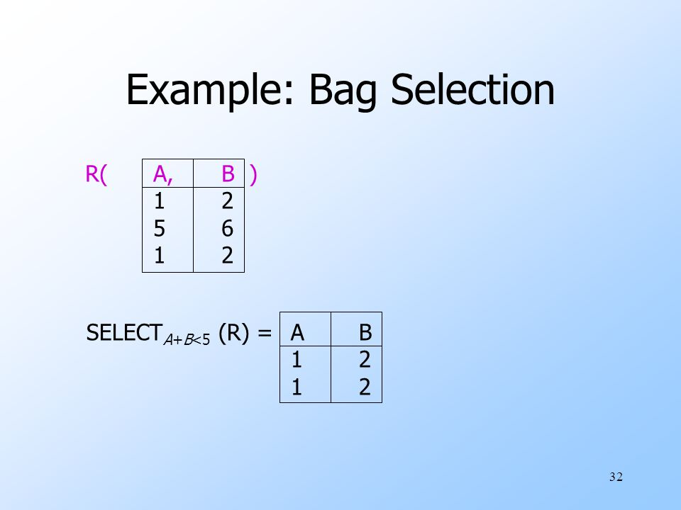 32 Example: Bag Selection R(A,B ) 12 56 12 SELECT A+B<5 (R) =AB 12