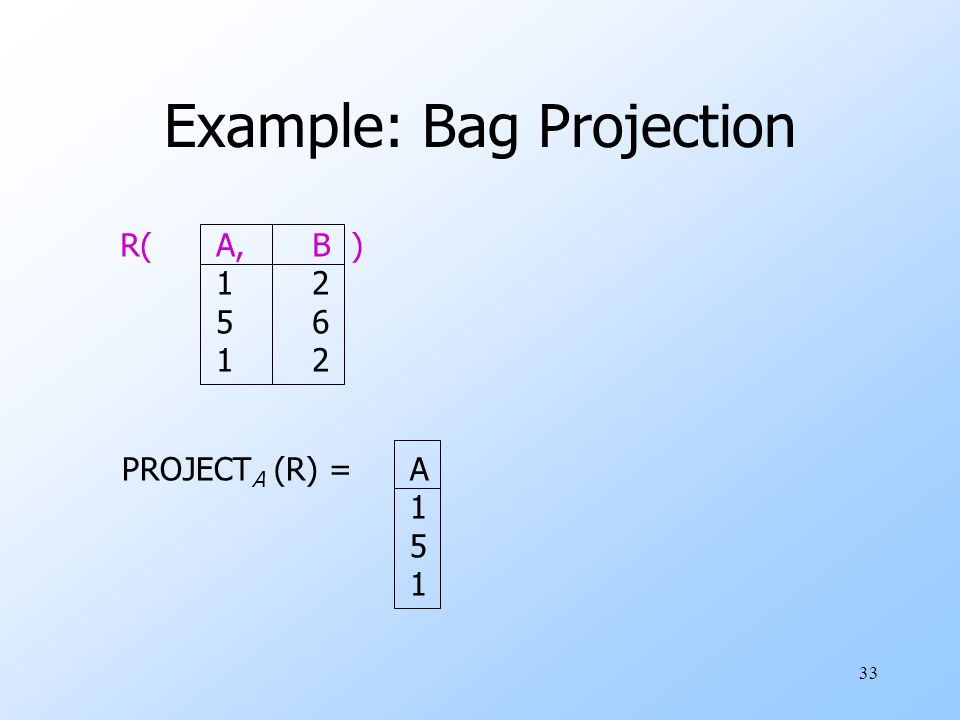 33 Example: Bag Projection R(A,B ) 12 56 12 PROJECT A (R) =A 1 5 1