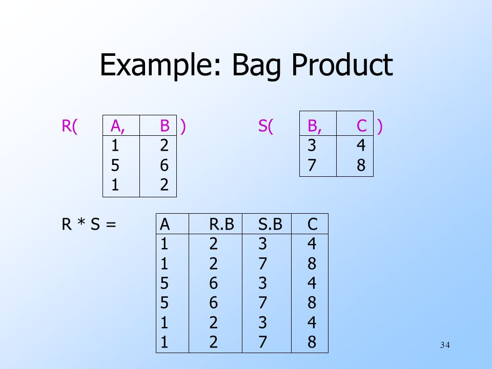 34 Example: Bag Product R(A,B )S(B,C ) 1234 5678 12 R * S =AR.BS.BC 1234 1278 5634 5678 1234 1278