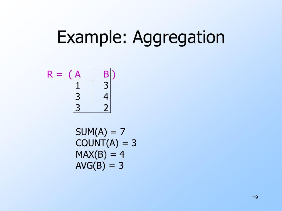 49 Example: Aggregation R = ( AB ) 13 34 32 SUM(A) = 7 COUNT(A) = 3 MAX(B) = 4 AVG(B) = 3