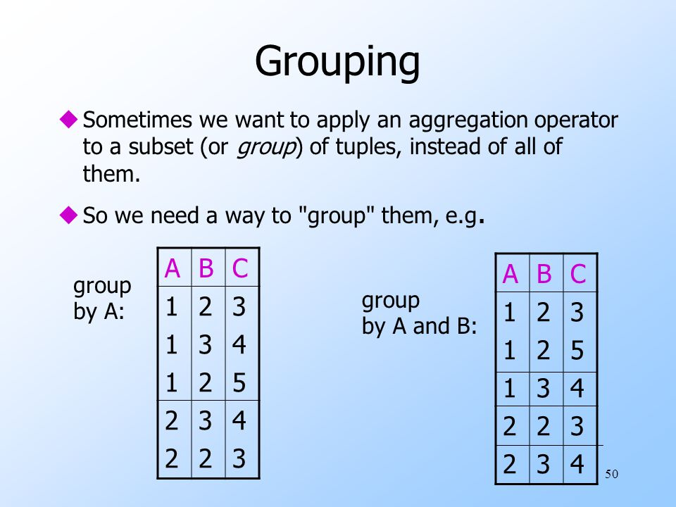 50 Grouping uSometimes we want to apply an aggregation operator to a subset (or group) of tuples, instead of all of them.