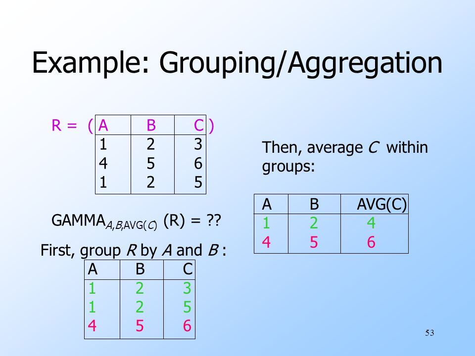 53 Example: Grouping/Aggregation R = ( ABC ) 123 456 125 GAMMA A,B,AVG(C) (R) = .