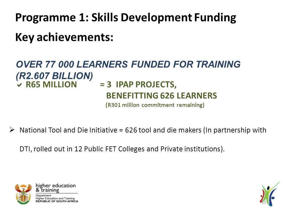 OVER 77 000 LEARNERS FUNDED FOR TRAINING (R2.607 BILLION) Programme 1: Skills Development Funding Key achievements:  R65 MILLION = 3 IPAP PROJECTS, BENEFITTING 626 LEARNERS (R301 million commitment remaining)  National Tool and Die Initiative = 626 tool and die makers (In partnership with DTI, rolled out in 12 Public FET Colleges and Private institutions).