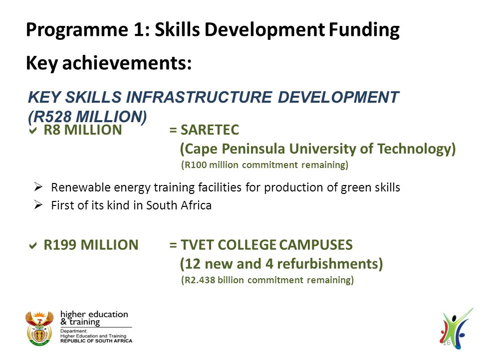 KEY SKILLS INFRASTRUCTURE DEVELOPMENT (R528 MILLION) Programme 1: Skills Development Funding Key achievements:  R8 MILLION = SARETEC (Cape Peninsula University of Technology) (R100 million commitment remaining)  Renewable energy training facilities for production of green skills  First of its kind in South Africa  R199 MILLION = TVET COLLEGE CAMPUSES (12 new and 4 refurbishments) (R2.438 billion commitment remaining) 16