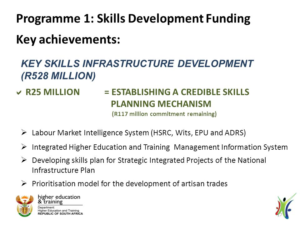 KEY SKILLS INFRASTRUCTURE DEVELOPMENT (R528 MILLION) Programme 1: Skills Development Funding Key achievements:  R25 MILLION = ESTABLISHING A CREDIBLE SKILLS PLANNING MECHANISM (R117 million commitment remaining)  Labour Market Intelligence System (HSRC, Wits, EPU and ADRS)  Integrated Higher Education and Training Management Information System  Developing skills plan for Strategic Integrated Projects of the National Infrastructure Plan  Prioritisation model for the development of artisan trades 17