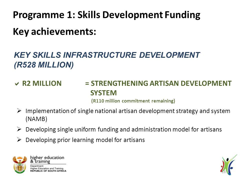 KEY SKILLS INFRASTRUCTURE DEVELOPMENT (R528 MILLION) Programme 1: Skills Development Funding Key achievements:  R2 MILLION = STRENGTHENING ARTISAN DE