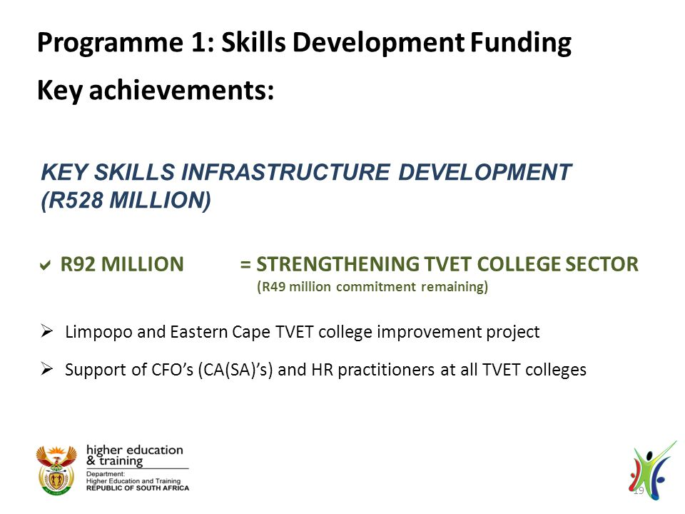 KEY SKILLS INFRASTRUCTURE DEVELOPMENT (R528 MILLION) Programme 1: Skills Development Funding Key achievements:  R92 MILLION = STRENGTHENING TVET COLLEGE SECTOR (R49 million commitment remaining)  Limpopo and Eastern Cape TVET college improvement project  Support of CFO's (CA(SA)'s) and HR practitioners at all TVET colleges 19