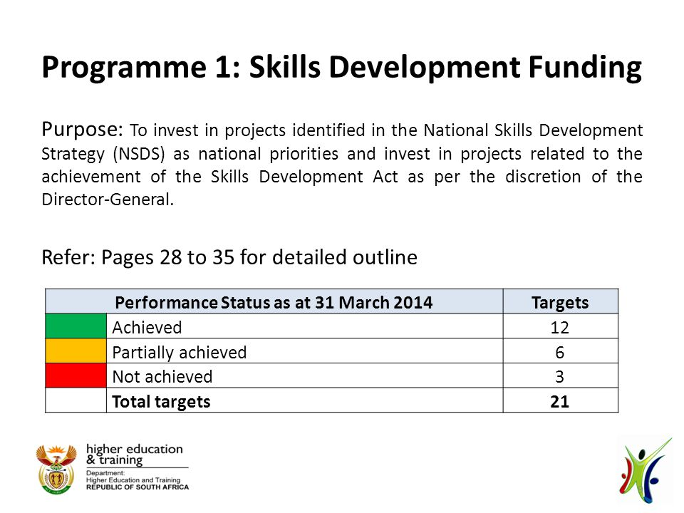 Programme 1: Skills Development Funding Purpose: To invest in projects identified in the National Skills Development Strategy (NSDS) as national priorities and invest in projects related to the achievement of the Skills Development Act as per the discretion of the Director-General.