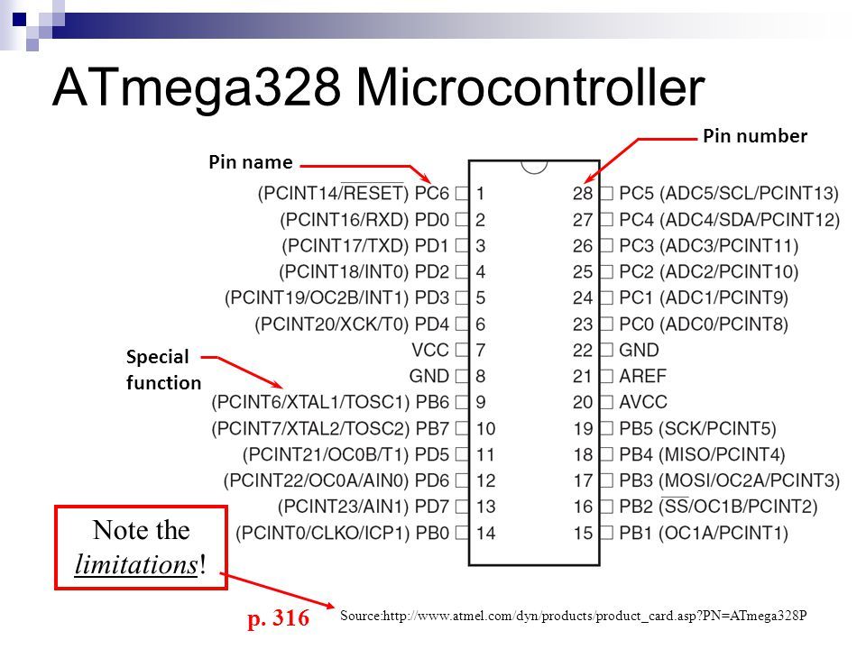 ATmega328 Microcontroller Pin number Pin name Special function Source:http://www.atmel.com/dyn/products/product_card.asp?PN=ATmega328P Note the limitations.