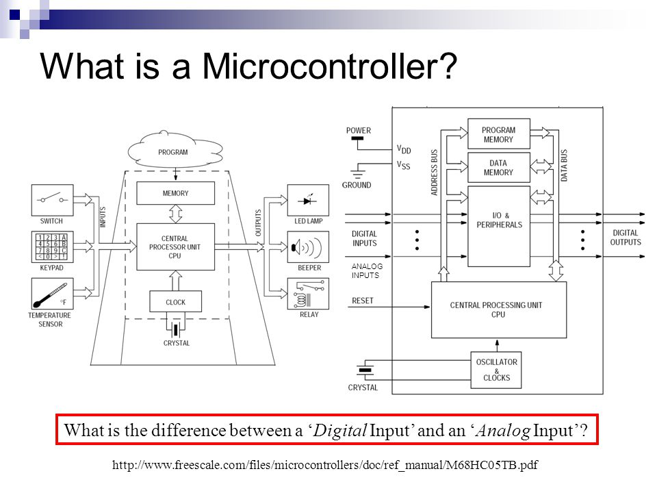 What is a Microcontroller? http://www.freescale.com/files/microcontrollers/doc/ref_manual/M68HC05TB.pdf ANALOG INPUTS What is the difference between a