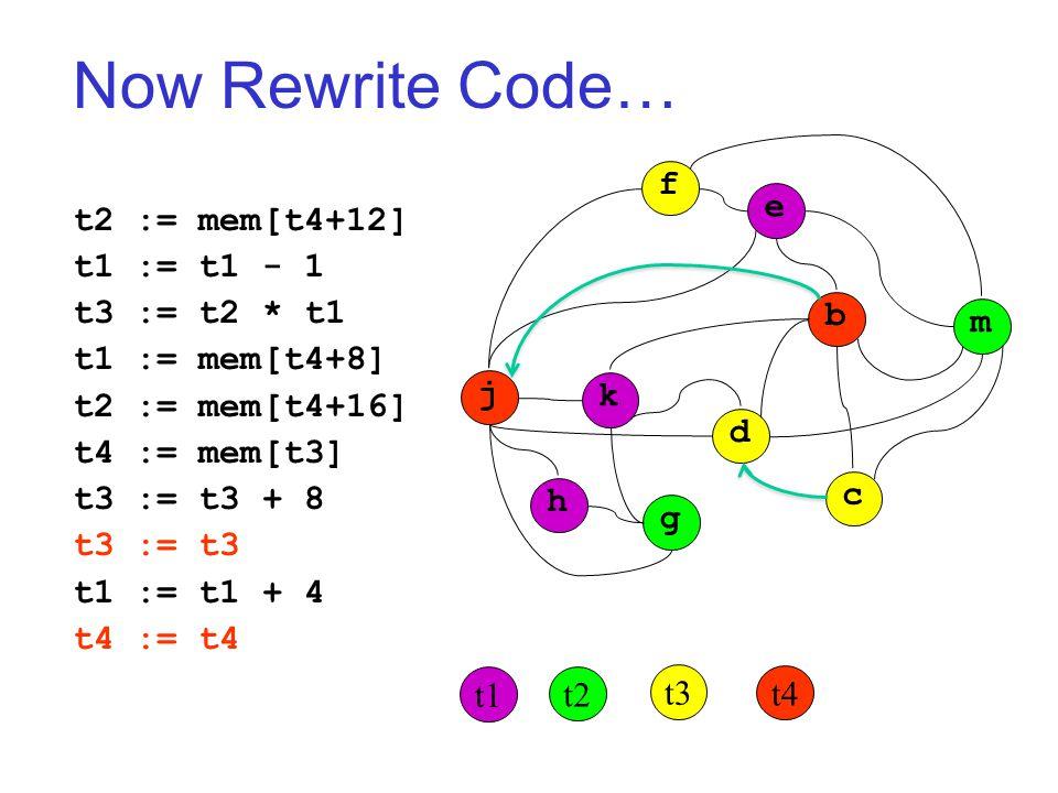 Now Rewrite Code… j k h g d c b m f e t1 t2 t3 t4 t2 := mem[t4+12] t1 := t1 - 1 t3 := t2 * t1 t1 := mem[t4+8] t2 := mem[t4+16] t4 := mem[t3] t3 := t3 + 8 t3 := t3 t1 := t1 + 4 t4 := t4