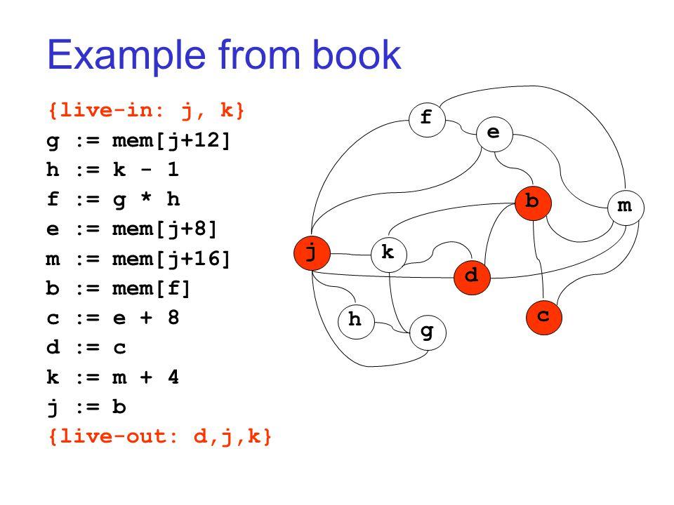 Example from book {live-in: j, k} g := mem[j+12] h := k - 1 f := g * h e := mem[j+8] m := mem[j+16] b := mem[f] c := e + 8 d := c k := m + 4 j := b {live-out: d,j,k} j k h g d c b m f e