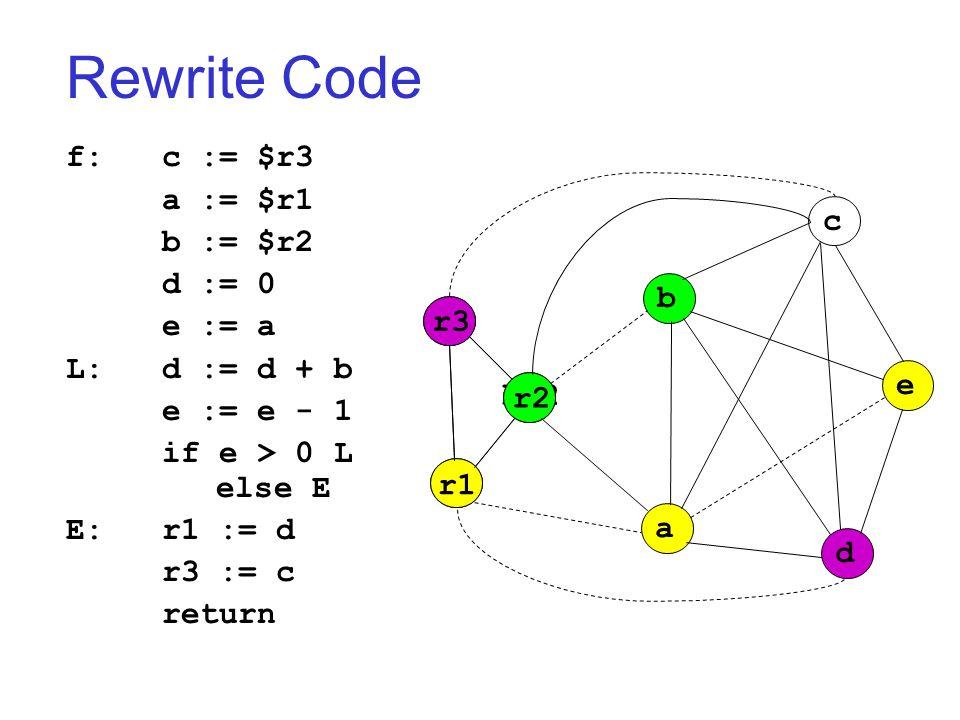 Rewrite Code f: c := $r3 a := $r1 b := $r2 d := 0 e := a L:d := d + b e := e - 1 if e > 0 L else E E:r1 := d r3 := c return r3 br2 r3 r1 r2 a b c d e