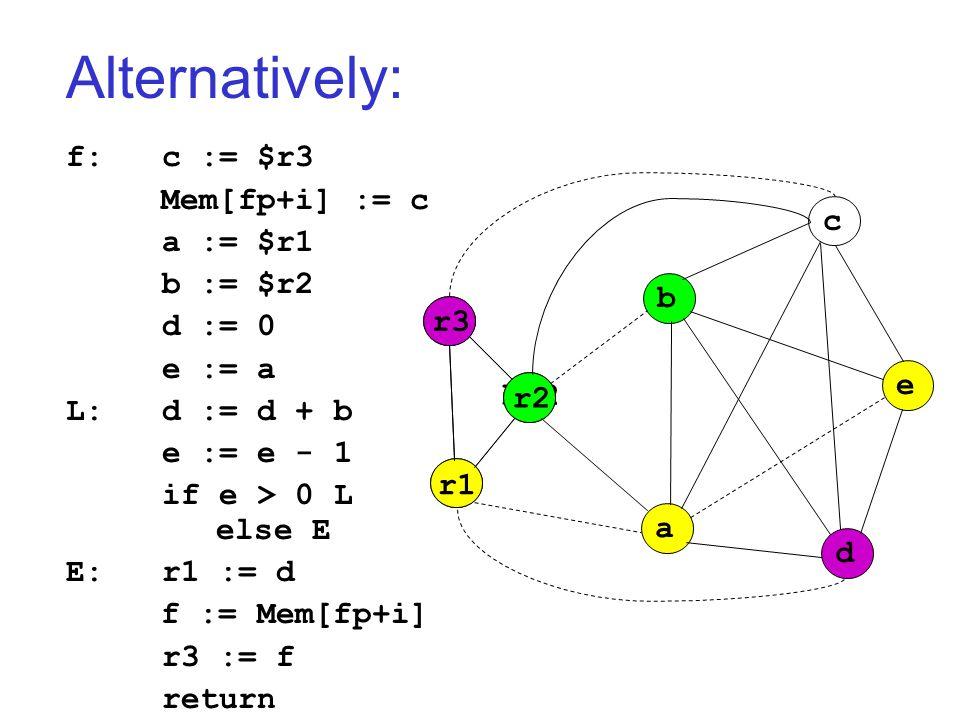 Alternatively: f: c := $r3 Mem[fp+i] := c a := $r1 b := $r2 d := 0 e := a L:d := d + b e := e - 1 if e > 0 L else E E:r1 := d f := Mem[fp+i] r3 := f return r3 br2 r3 r1 r2 a b c d e