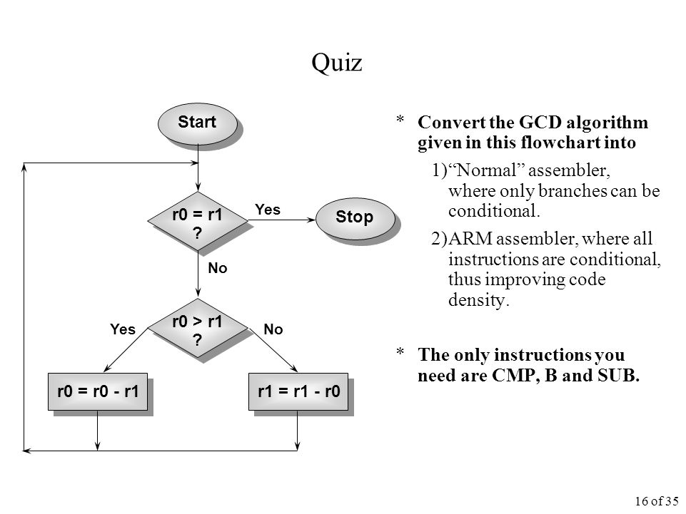 "16 of 35 Quiz Start Stop r0 = r1 ? r0 > r1 ? r0 = r0 - r1r1 = r1 - r0 Yes NoYes No *Convert the GCD algorithm given in this flowchart into 1)""Normal"""