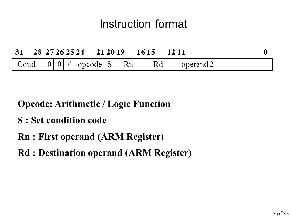 5 of 35 Instruction format 31 28 27 26 25 24 21 20 19 16 15 12 11 0 Cond 0 0 # opcode S Rn Rd operand 2 Opcode: Arithmetic / Logic Function S : Set condition code Rn : First operand (ARM Register) Rd : Destination operand (ARM Register)