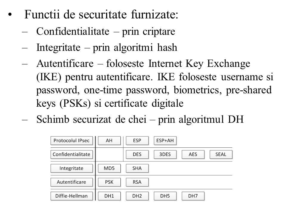 Functii de securitate furnizate: –Confidentialitate – prin criptare –Integritate – prin algoritmi hash –Autentificare – foloseste Internet Key Exchange (IKE) pentru autentificare.