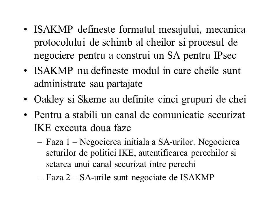 ISAKMP defineste formatul mesajului, mecanica protocolului de schimb al cheilor si procesul de negociere pentru a construi un SA pentru IPsec ISAKMP nu defineste modul in care cheile sunt administrate sau partajate Oakley si Skeme au definite cinci grupuri de chei Pentru a stabili un canal de comunicatie securizat IKE executa doua faze –Faza 1 – Negocierea initiala a SA-urilor.