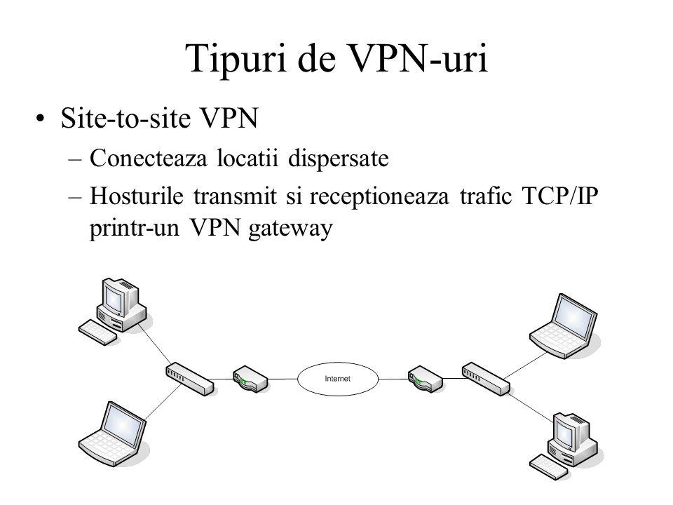 Site-to-site VPN –VPN gateway Incapsuleaza si cripteaza traficul de iesire si il trimite printr-un VPN tunnel prin Internet la un peer VPN gateway aflat la locatia destinatie La receptie elimina headerele, decripteaza continutul si transmite pachetul hostului destinatie din reteaua sa privata