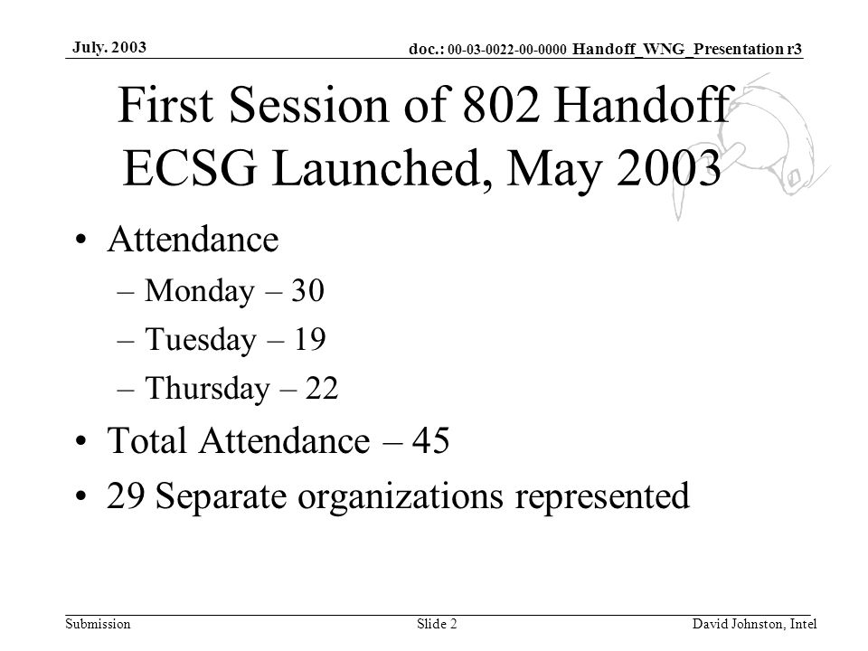 doc.: 00-03-0022-00-0000 Handoff_WNG_Presentation r3 Submission July.